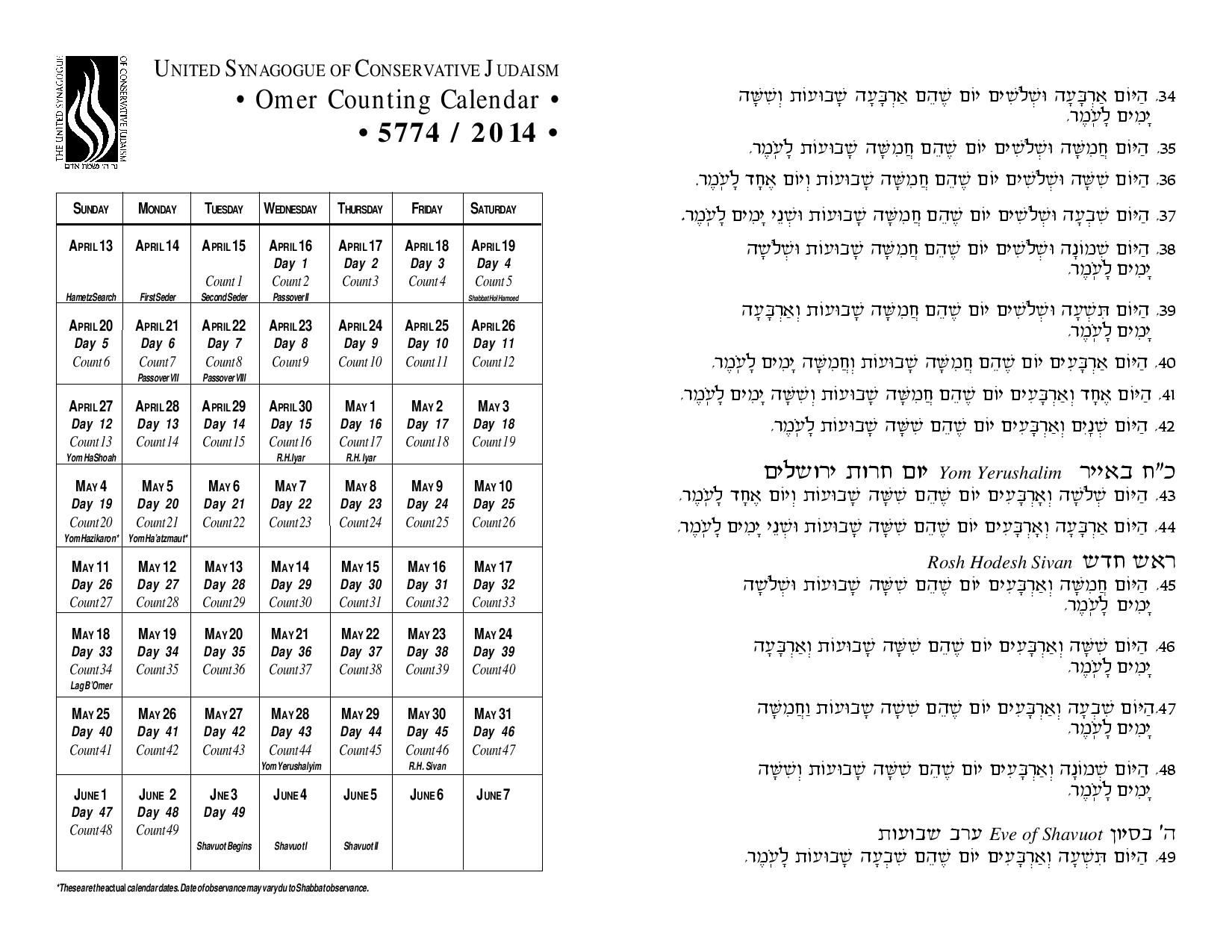 counting the omer congregation beth mordecai